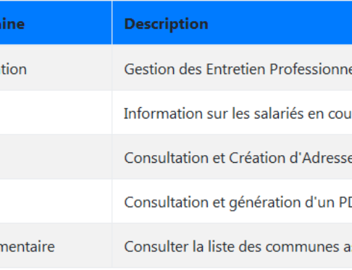 Création d'API pour le progiciel HR Access